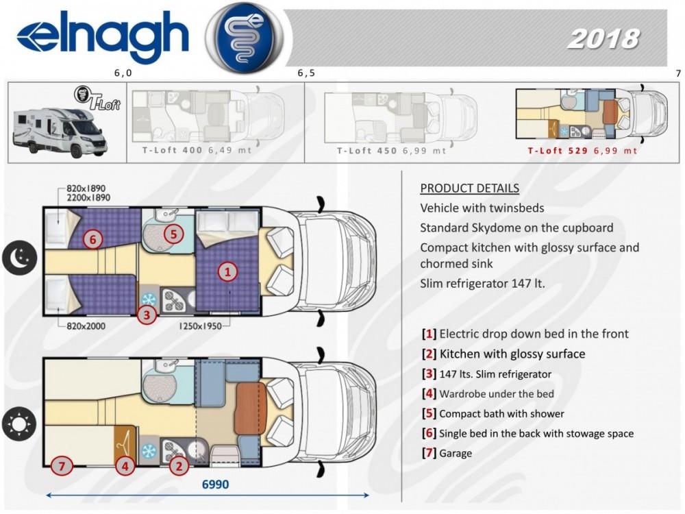 Prodej firemního vozu,polointegrovaný obytný vůz T-LOFT 529 model 2018 limitovaná edice,registrovaný vůz 12/2017 stav km 8200,odpočet DPH,top výbava č.6