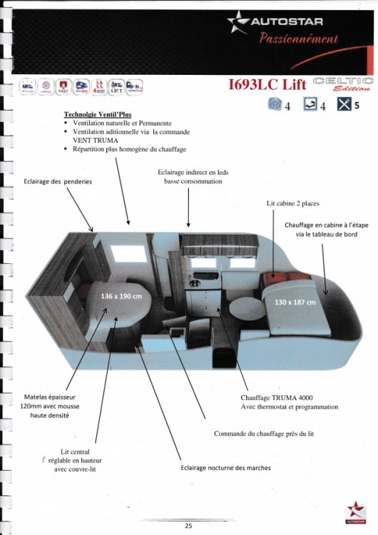 AUTOSTAR Limitovaná edice I 693 FIAT 150 PS celointegrovaný model 2019 skladem ML ihned k odběru č.5