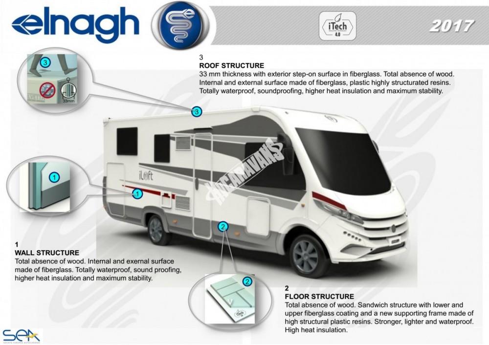 Celointegrovaný obytný vůz I-LOFT 530 model 2018