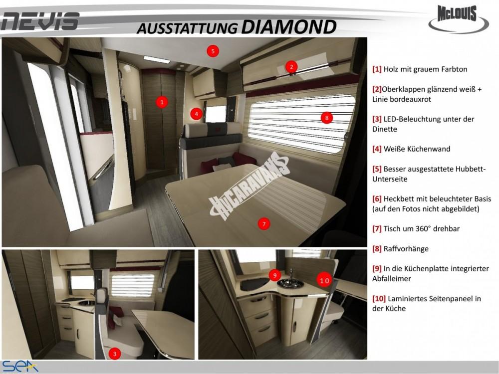 Celointegrovaný obytný vůz NEVIS 73G model 2018 DIAMONT č.19