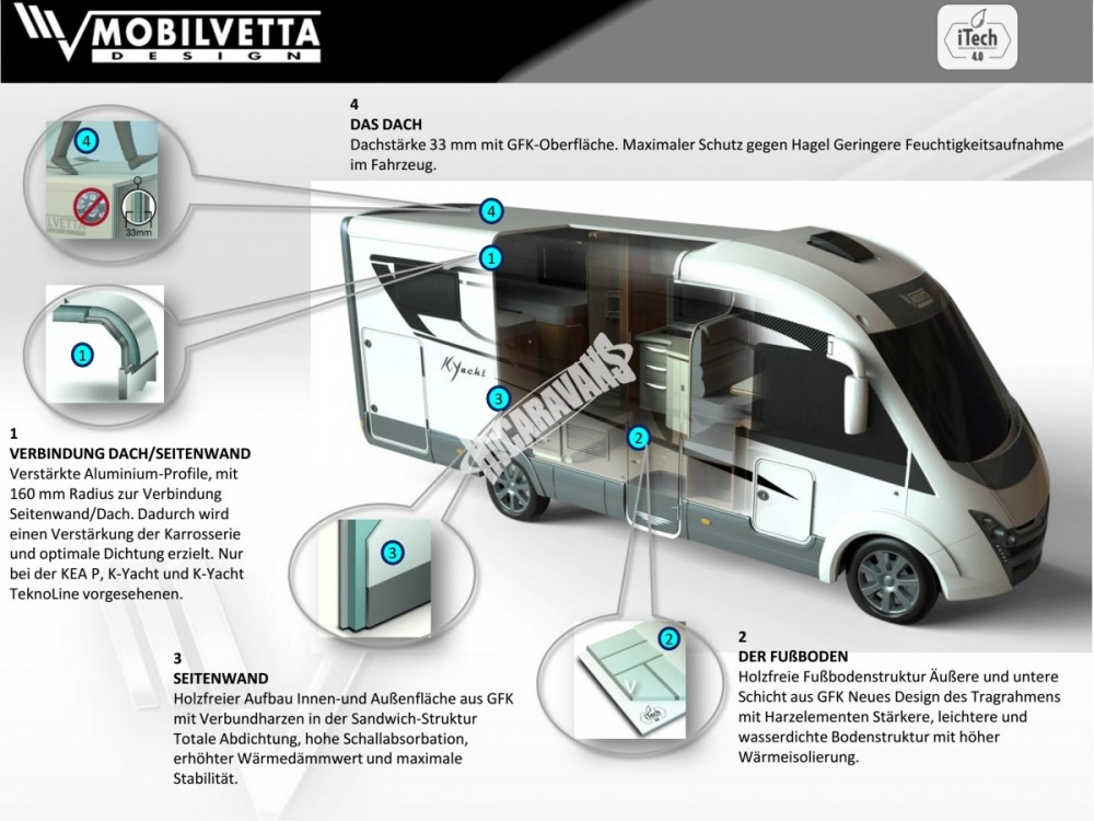 Celointegrovaný obytný vůz Mobilvetta I.Silver 56 model 2018 skladem Mar-Lázně Rezervace č.16